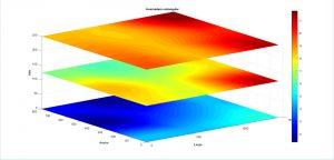 Temperatura en tres niveles de un invernadero de dimensiones de : ancho de 8 m, 15 m de largo y 2.5 m de alto.